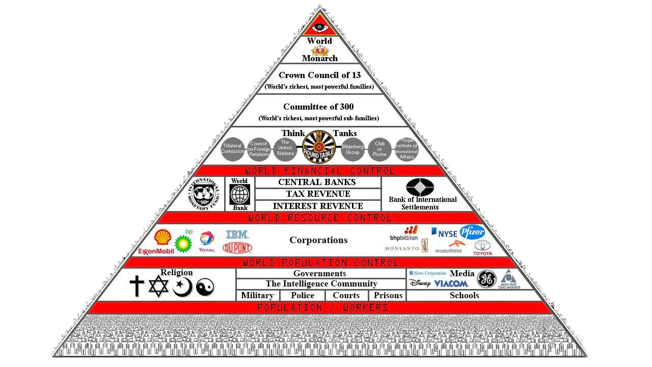 illuminati pyramid.jpg
